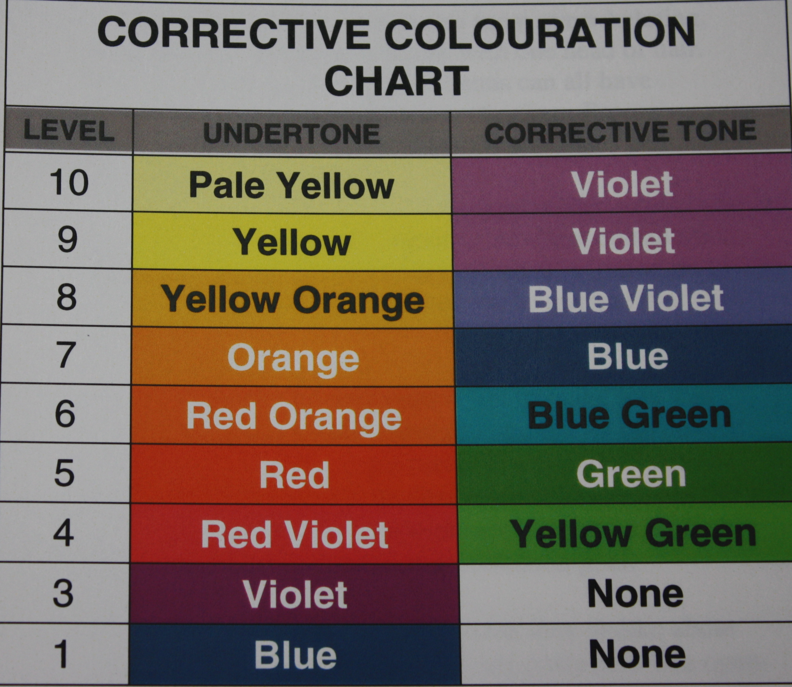 Colour Wheel Consultation