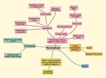 Mindmap of the initial project concept
