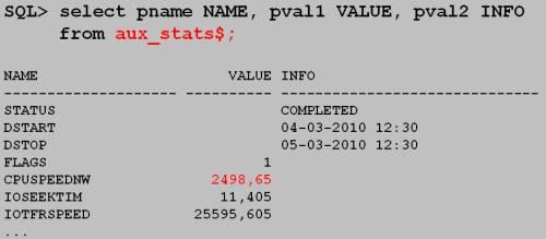 2010_03_10_Perth_Stats.jpg