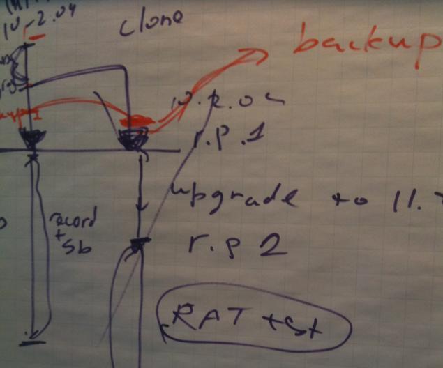 2010_07_14_Upgrade_Scenario.jpg