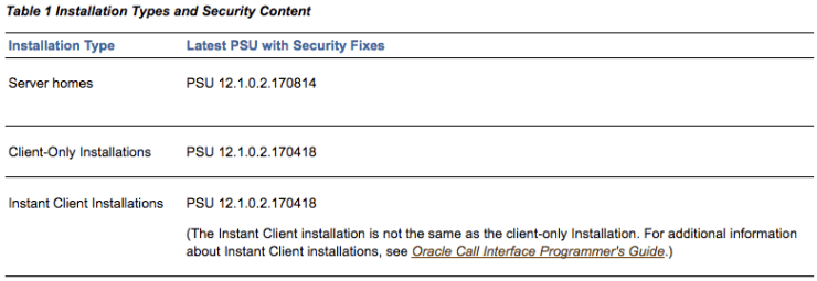 How to patch the Oracle Instant Client?