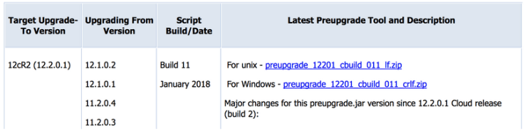 preupgrade.jar January 2018 (Build 11) is available now