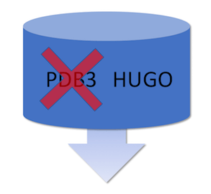 How to rename a Pluggable Database