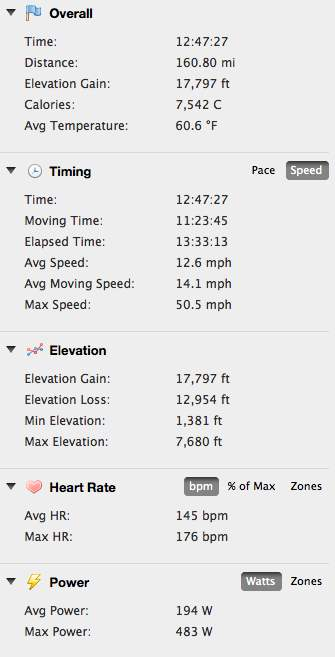Garmin Edge 800 Mesa to Show Low statistics