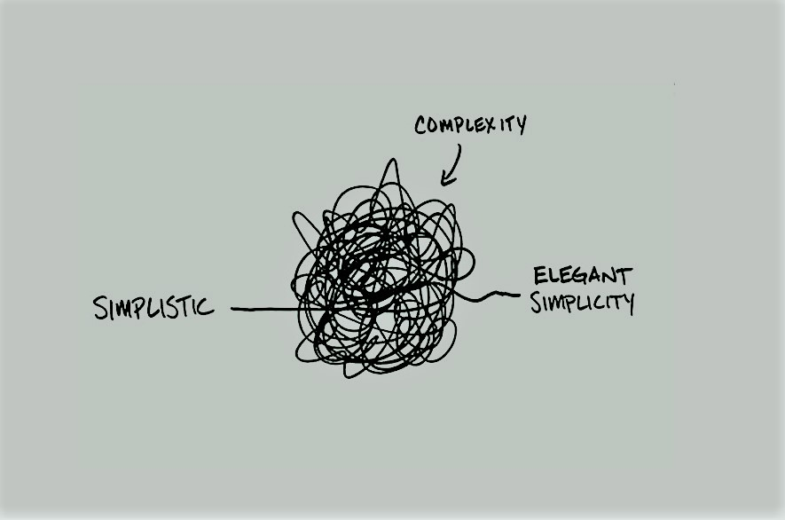 Everything should be made as simple as possible, but not more so