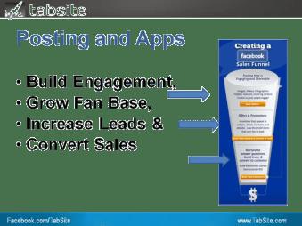 Facebook Sales Funnel Overview
