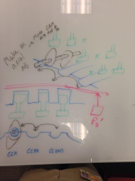 engineering brainstorm sketch