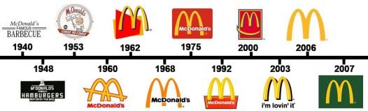 rebranding-macdonalds