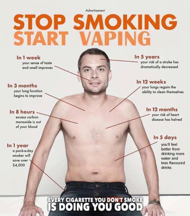 Είναι ασφαλές το ηλεκτρονικό κάπνισμα