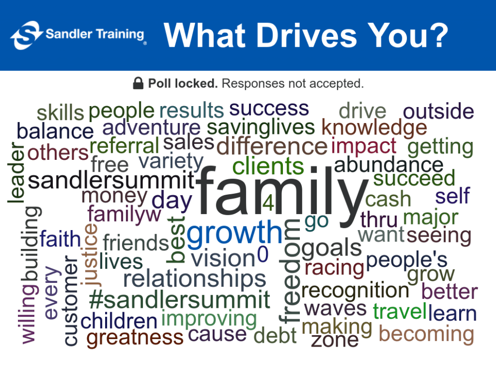 what-drives-you