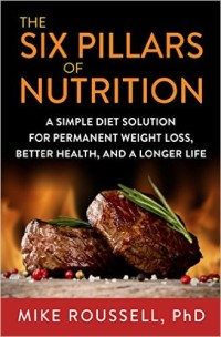 The 6 Pillars of Nutrition Image
