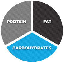 ask-the-macro-manager-how-much-protein-is-too-much_a