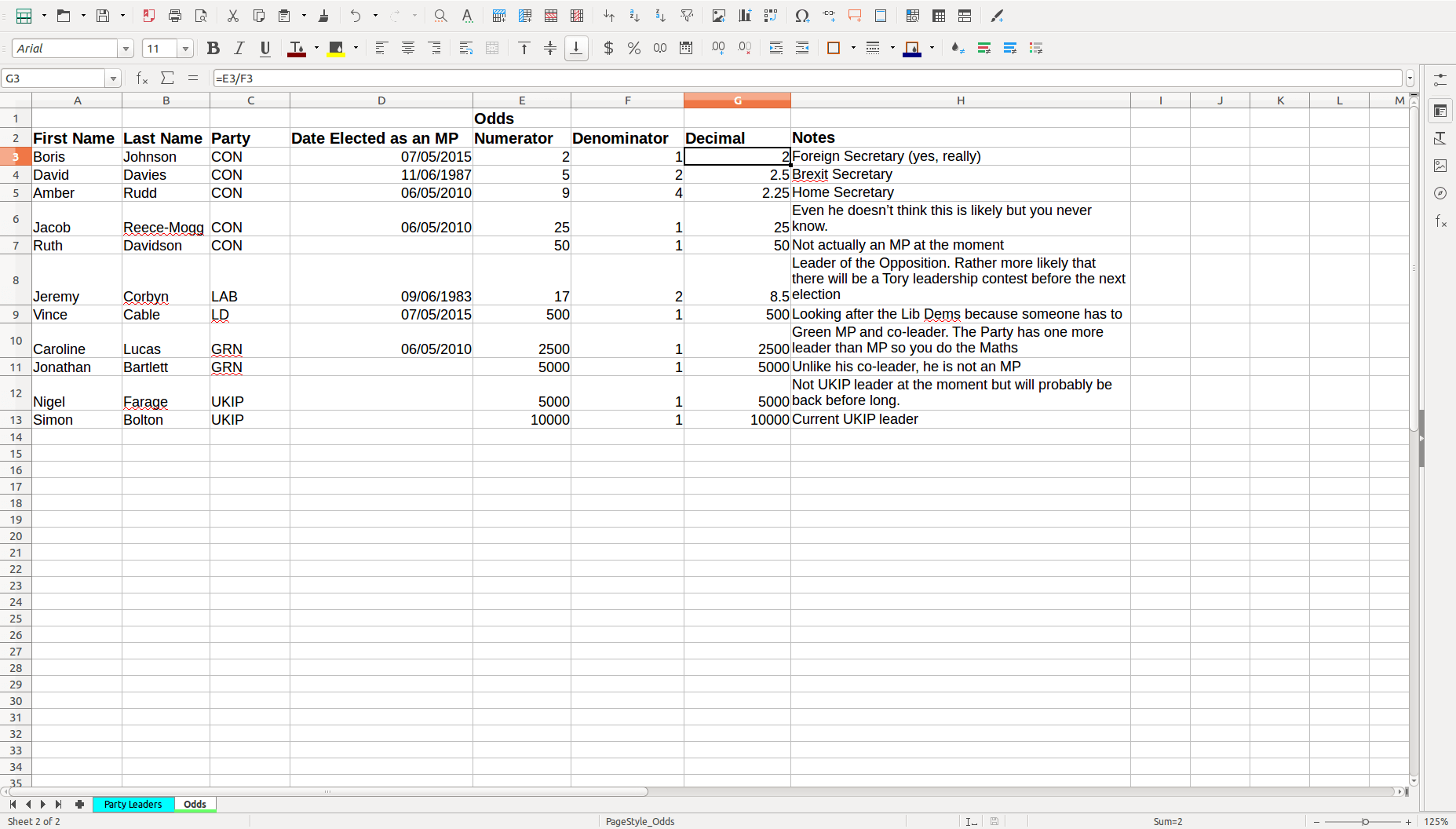 Importing An Excel Spreadsheet Into An Oracle Database With Sqldeveloper