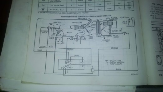 XJ vacuum diagram HVAC