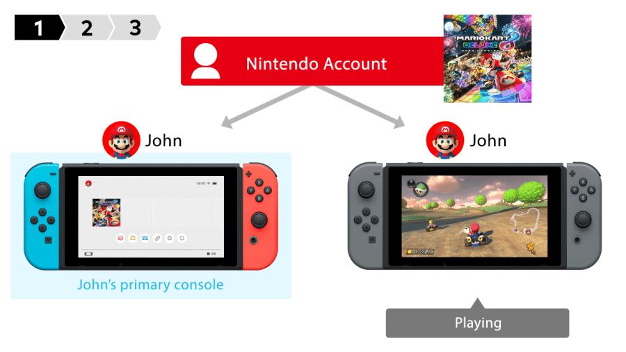 switch version 6.0