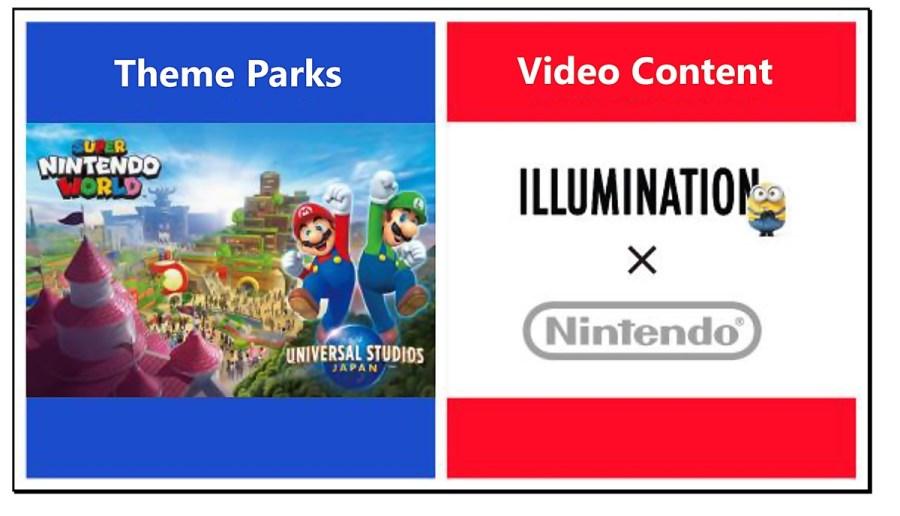 Super Mario Bros. Animated Movie