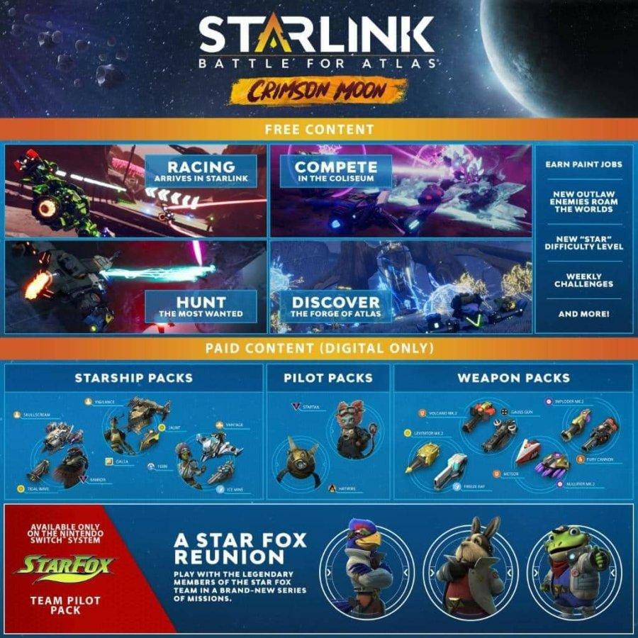 Starlink: Battle For Atlas: Crimson Moon