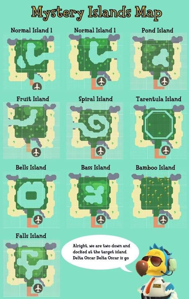 Guide Animal Crossing New Horizons Know Your Mystery Island