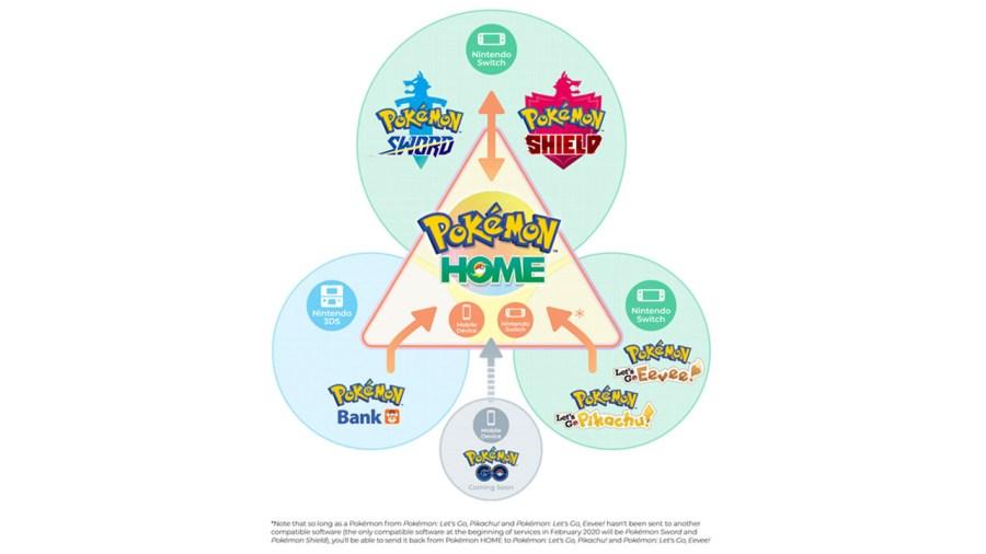 pokemon-home-switch-screenshot04