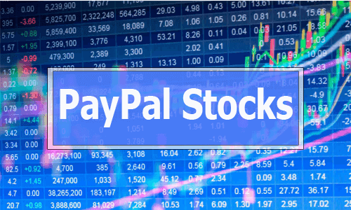 Paypal Stock Price: Reason why PayPal Stock keeps Rising