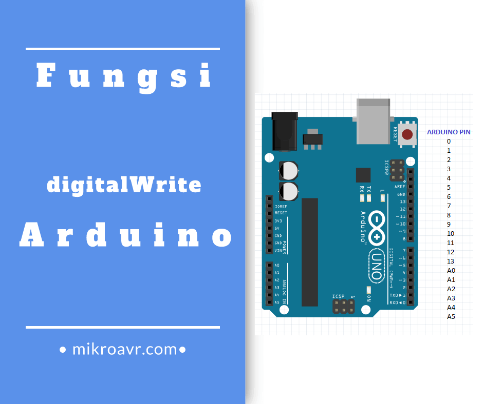 fungsi digitalWrite