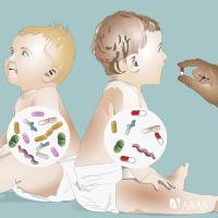 Mikrobiom w pierwszych dwóch latach życia
