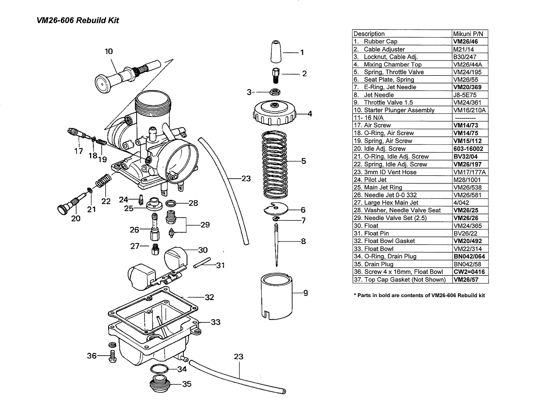 Mikuni 22mm Carb Diagram
