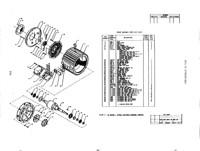 Figure 6 Ac Motor
