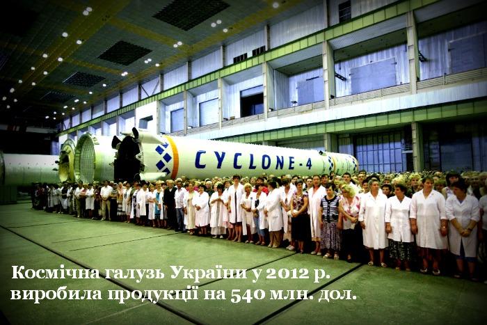 Україна за 2012 заробила на космосі більше півмільярда доларів