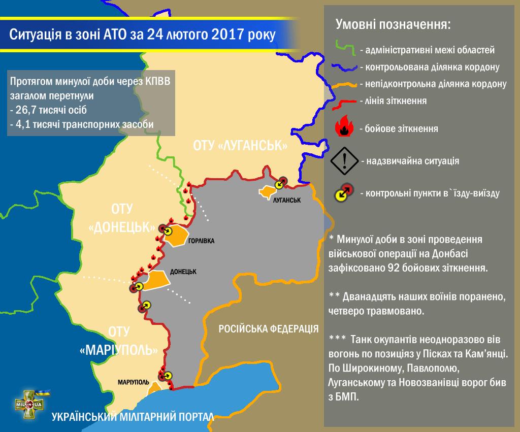 Ситуація в зоні проведення військової операції на Донбасі за 24 лютого 2017 року