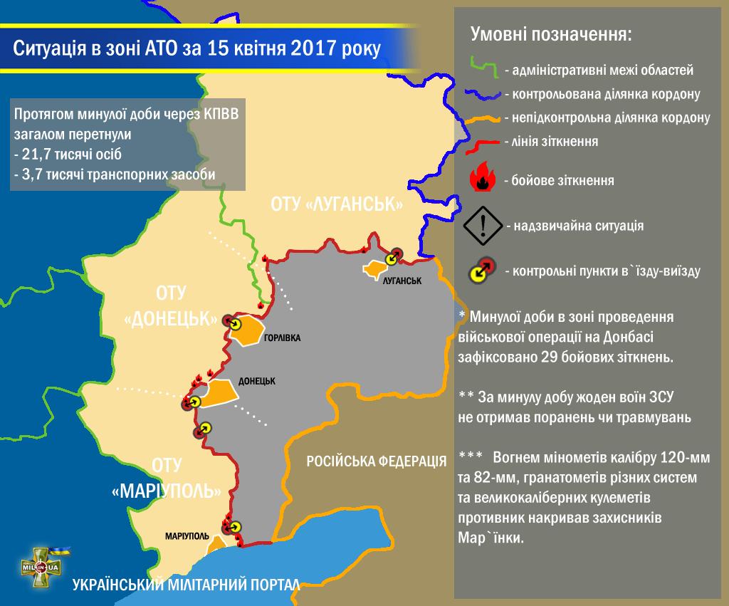 Ситуація в зоні проведення військової операції на Донбасі за 15 квітня 2017 року