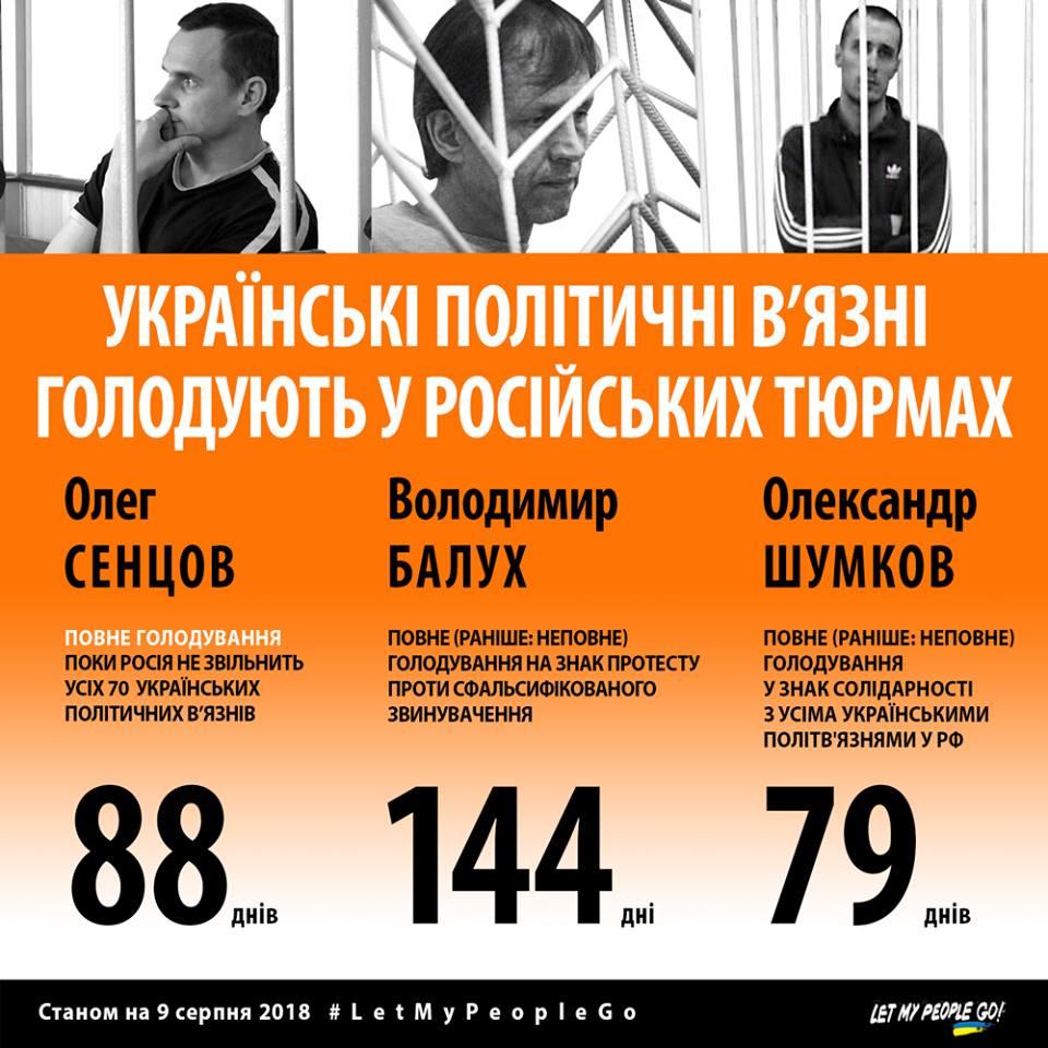 Справа українського політв'язня Олександра Шумкова. У РФ тривають судові засідання