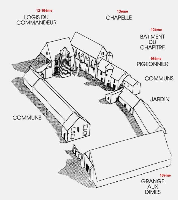 Ricostruzione di una commenda templare: questa è quella di Coulommiers nella regione dell'Île-de-France, ma per la ripetitività delle tecniche costruttive, quella di Milano non doveva presentarsi tanto diversamente, anche se non a corte chiusa, come dimostra la mappa del 300 soprastante.