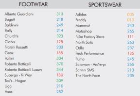 обувь и спортивная одежда в аутлете Фокс Таун