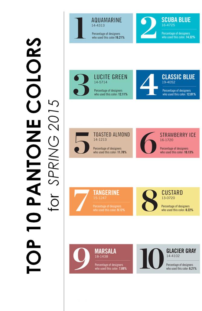 top10pantonecolorspring2015