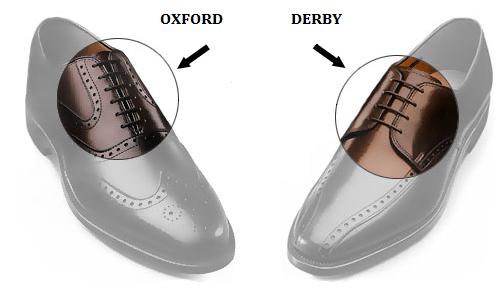 отличие оксфордов от дерби мужская обувь