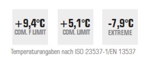 temperatures carinthia tropen