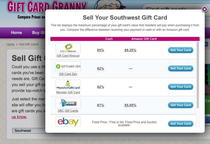 giftcardgranny southwest