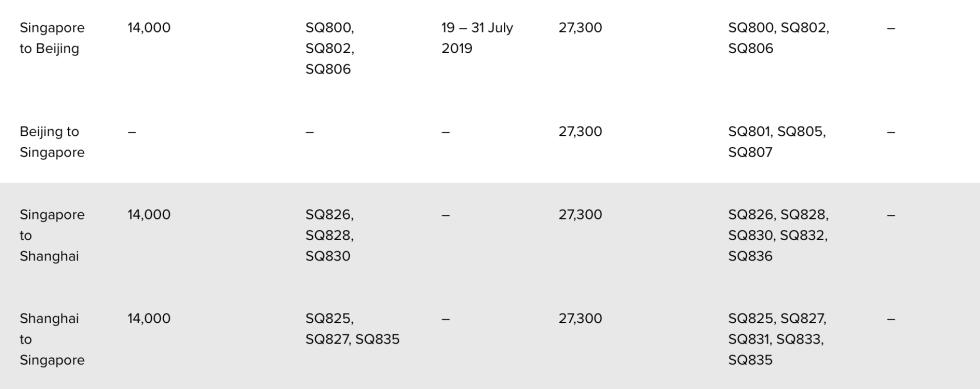 Screenshot 2019-06-19 at 7.55.10 AM