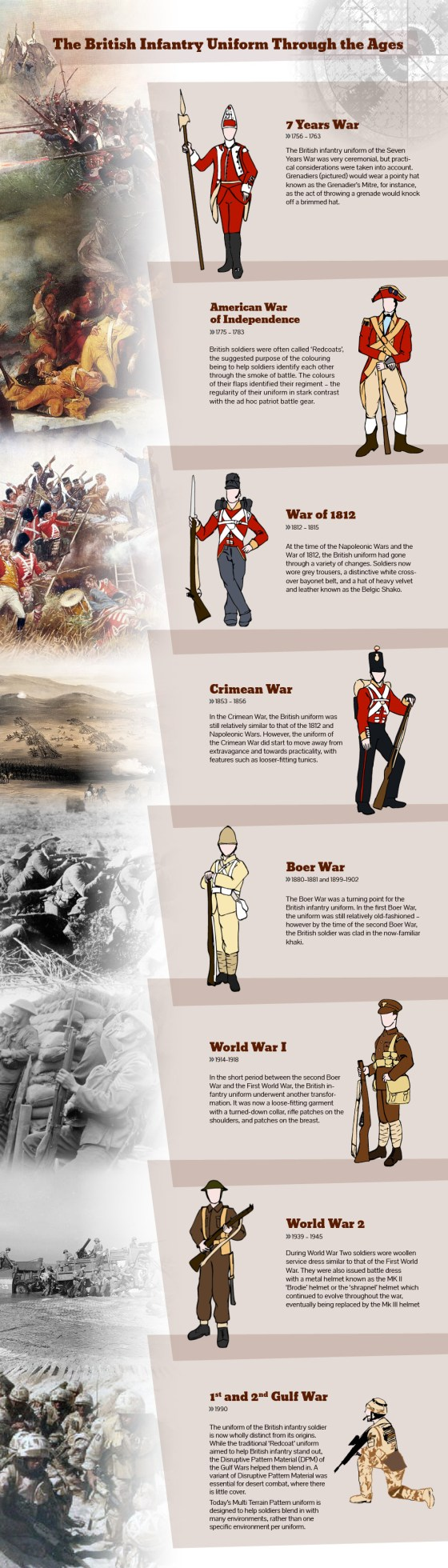 From Red Coats to Disruptive Camo – 250 years of British