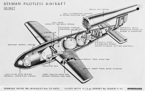 A classified Allied document detailing the inner workings of a V-1. (Image source: WikiCommons)