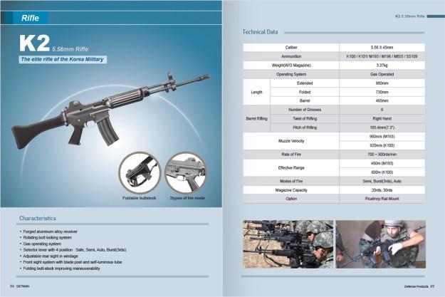 S & T Motiv K2 Rifle