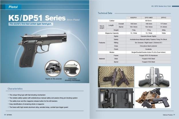 S & T Motiv  K5 Pistol