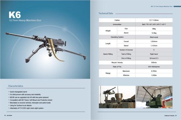 S & T Motiv K6 Heavy Machine Gun