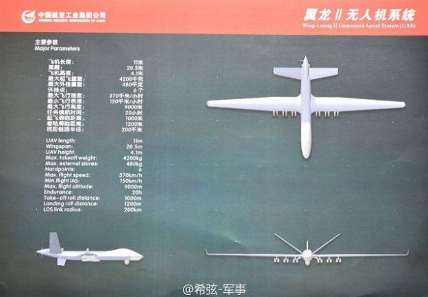 Pakistan China to Co-Produce Wing Loong II UAV MALE