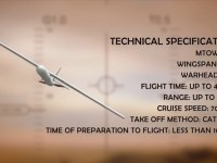 RAM High Precision Loitering UAV