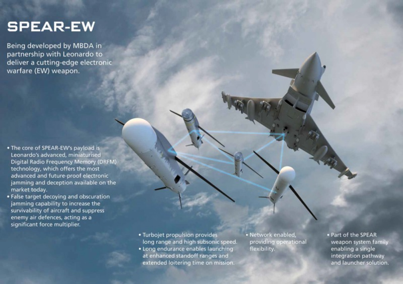 SPEAR-EW (Select Precision Effects At Range - Electronic Warfare)