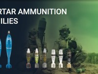 60 mm Mortar Ammunition Family