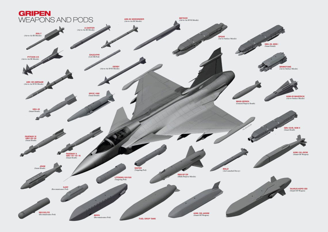 Almost any weapon can be integrated, giving Gripen E/F very high weapon flexibility. This is partly due to the flexible avionic architecture. Because of its well-documented ease of new weapon integration, Gripen served as the main test platform for Meteor, the latest long range air to air missile.