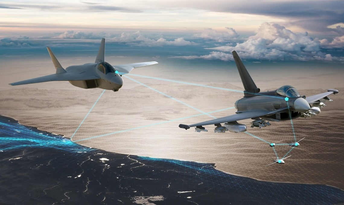 European Defence Program NGWS/FCAS (New Generation Weapon System/Future Combat Air System)